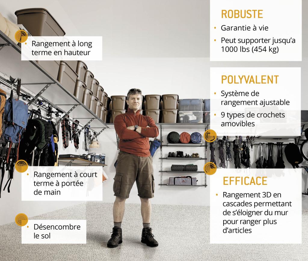 Rayonnage rangement garage mottez
